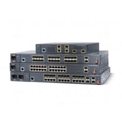 Ethernet-коммутаторы доступа Cisco ME 3400 Series