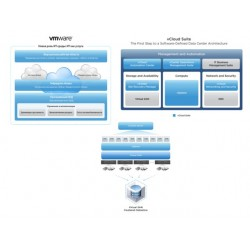VMware vCenter Site Recovery Manager