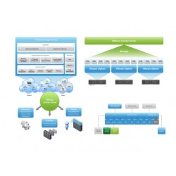 VMware vCloud Automation Center
